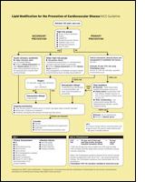 Lipid Modification guideline