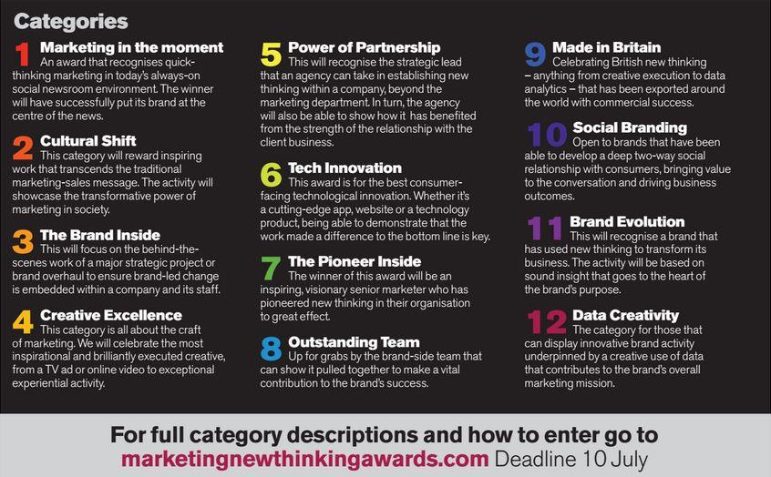 Marketing New Thinking Awards categories