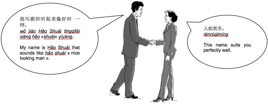 From La communication à la chinoise (Chinese communication style), SEPIA publishing company, March 2012, author Véronique Michel
