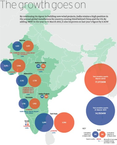 Map: Wind power in India