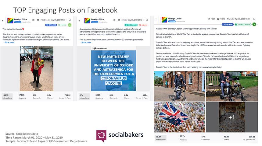 UK Government Social Media