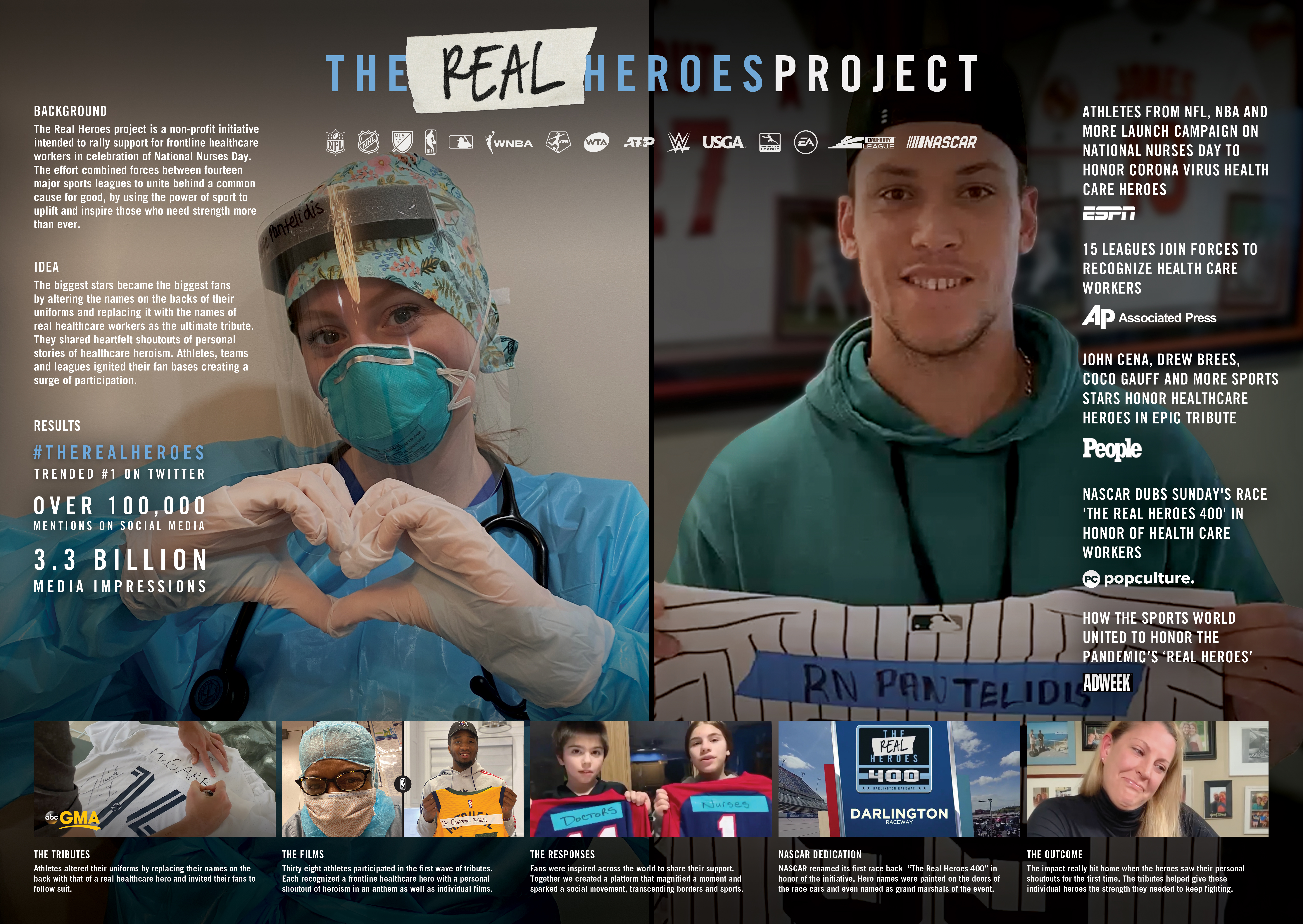 photo of the RealHeroes Project