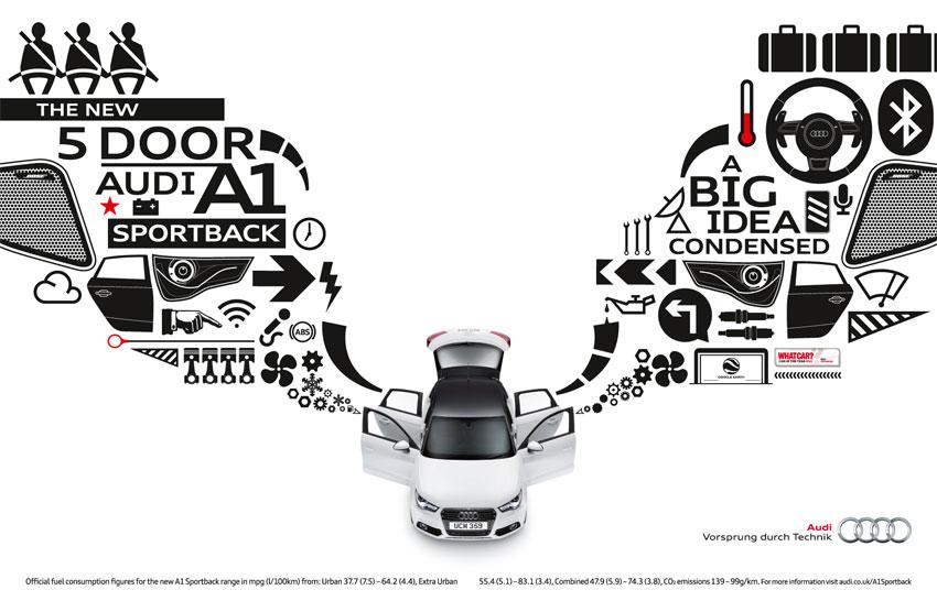 Audi has revived its 'A Big Idea Condensed'