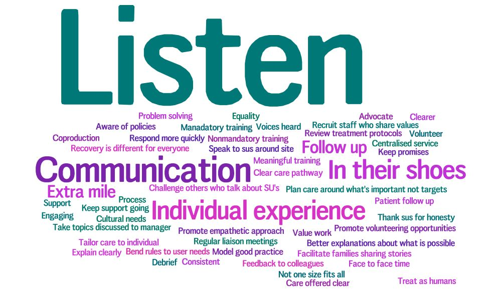 Word cloud showing the commitments that the Trust's staff would like to make to help improve peoples' experiences of the Trust's services