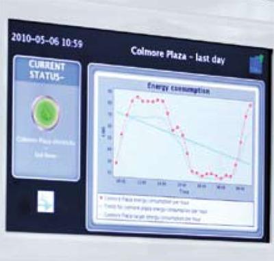 Energy tracker: Colmore Plaza, Birmingham, courtesy of Morgan Lovell