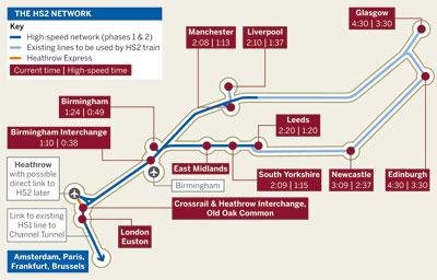 HS2 rail line