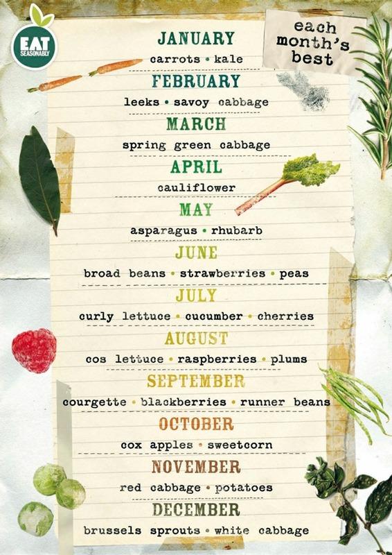 Eat Seasonably campaign poster