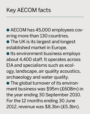 Key AECOM facts