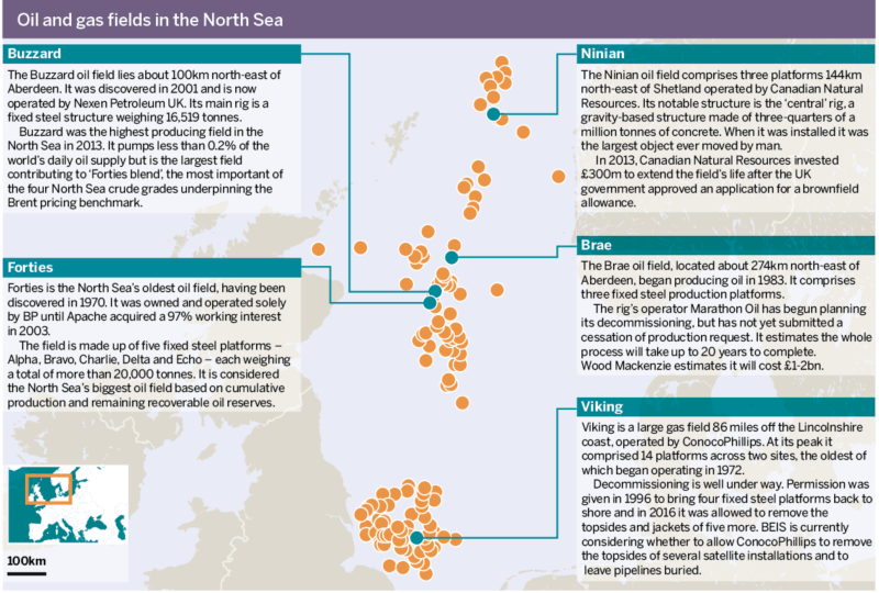 Map: Oil and gas fields in the North Sea