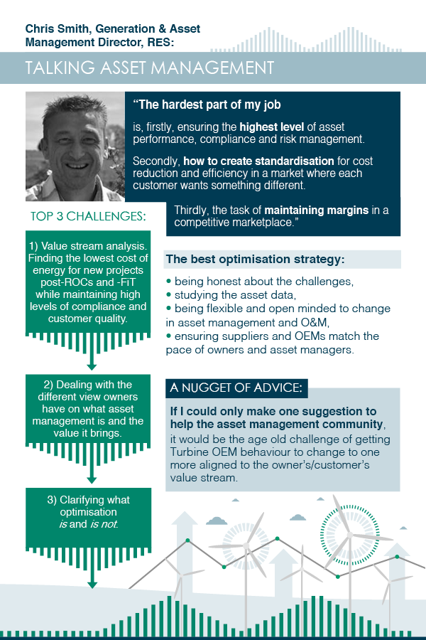 Q&A with Chris Smith infographic